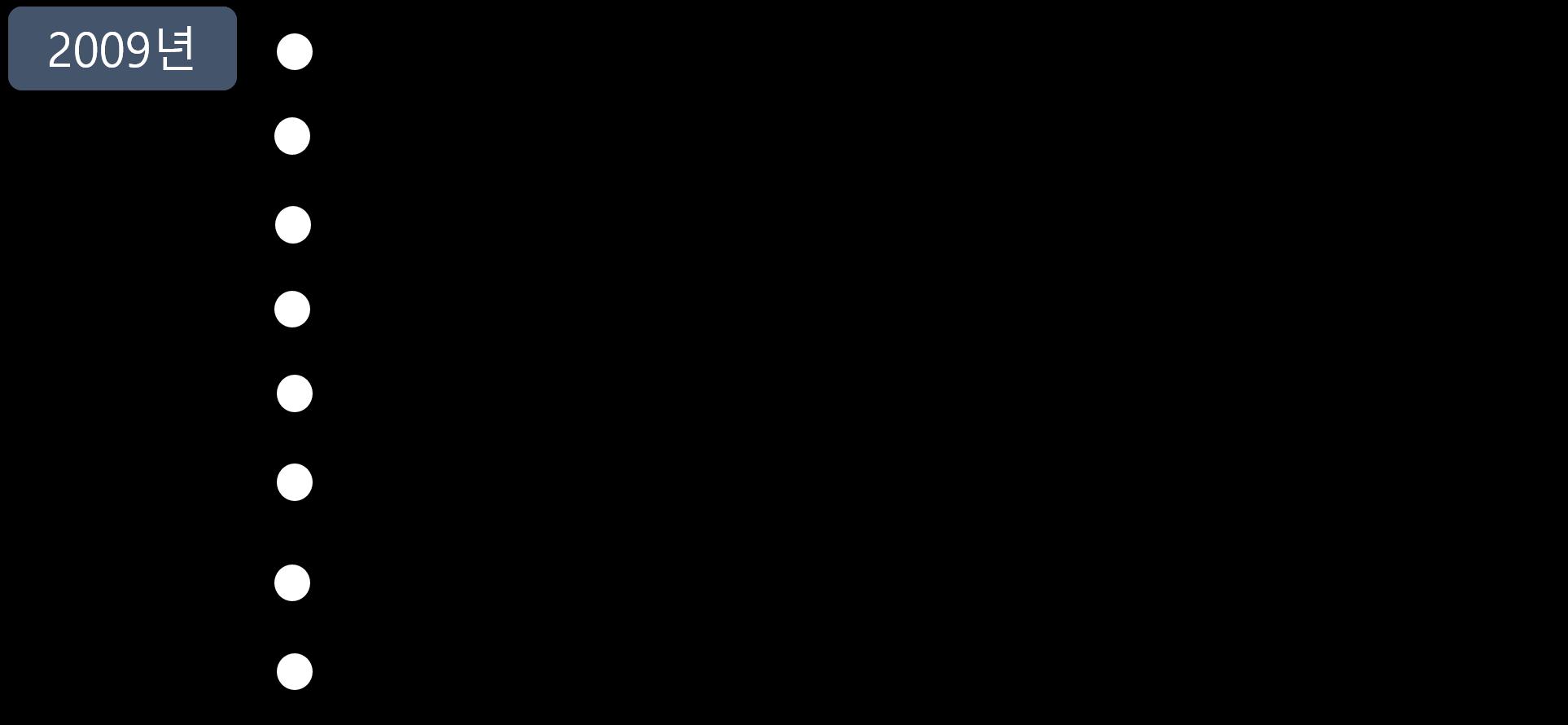 연혁6.png